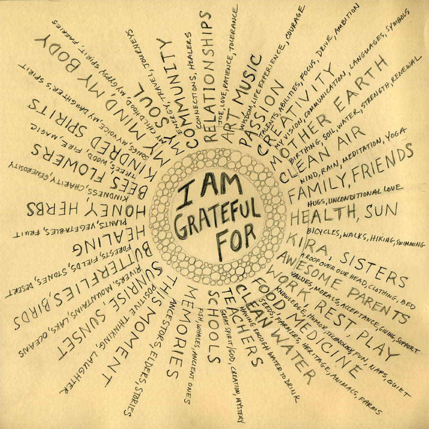 Image credit: Mandy Ingber on Abundant Gratitude